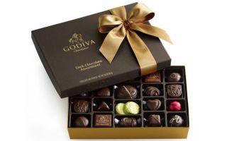 Увлечение по заказу: паттерн шоколада «годива» в нлп