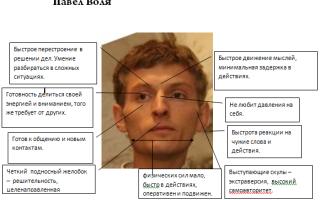 Как определить характер по чертам лица
