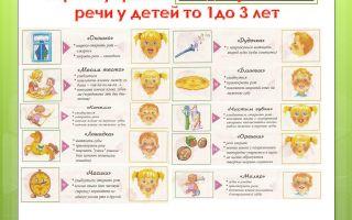 Психологические упражнения и игры для развития речи ребенка