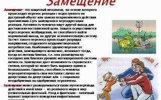 Замещение механизм психологической защиты (смещение)