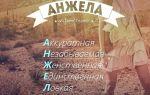 Что означает имя анжела – характеристика имени анжела, толкование имени анжела