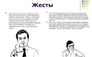 Как повысить коммуникативные навыки, используя язык тела и жестов