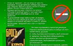 Аюрведа о курении  — освобождение от курения
