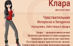 Что означает имя клара – характеристика имени клара, толкование имени клара