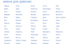 Женские имена и их значения | список женских имен | имя для девочки