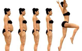 Внушение, чтоб похудеть и стать стройнее