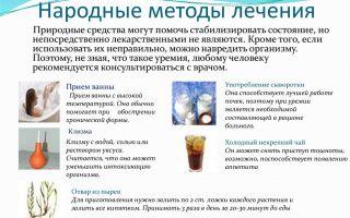 Сахарный диабет лечение народными средствами / народная медицина