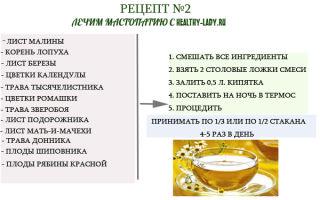 Мастопатия лечение народными средствами – народная медицина, народные рецепты