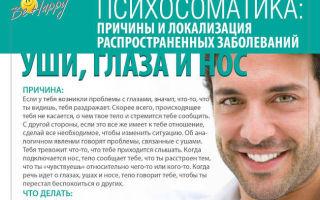 Психосоматика: почему болят уши: психосоматические причины