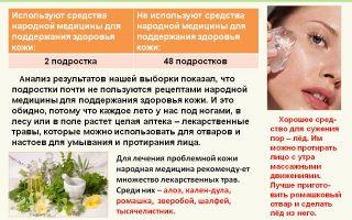 Угревая сыпь народные средства / народная медицина