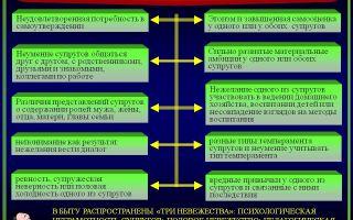 Топ-10 рекомендаций для успешного смс-флирта