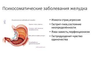 Причины болезней желудка: психосоматика