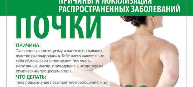 Боль в суставах — снять боль в суставах народными средствами / народная медицина