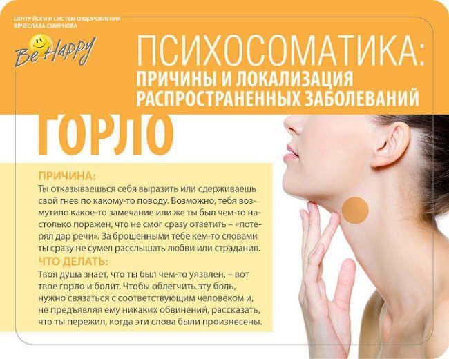 Психосоматика горла: почему болит горло или есть ощущение кома, причины фарингита, першения и других болезней у взрослых и детей